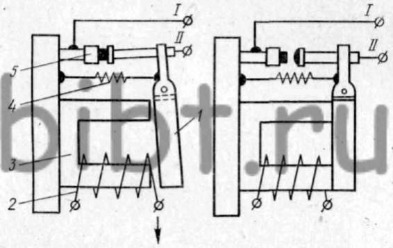 Реле служат для замыкания и размыкания электрических цепей.  На рис. 111 приведена схема электромагнитного реле.