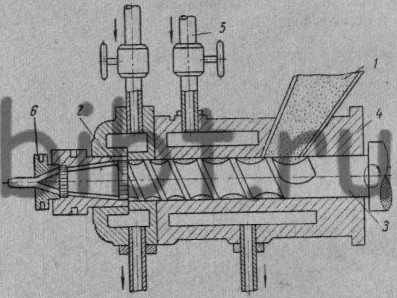 Схема экструдера (червячного