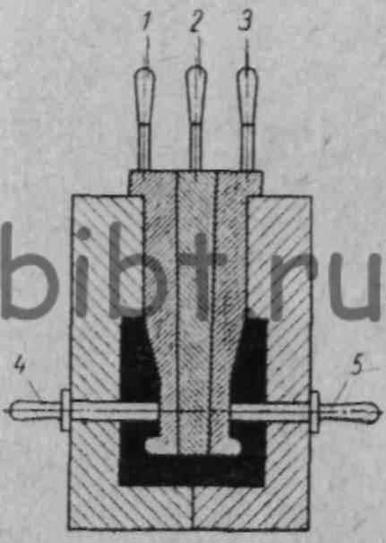 Рис. 57.  Схема отливки поршня 1—5—металлические стержни.