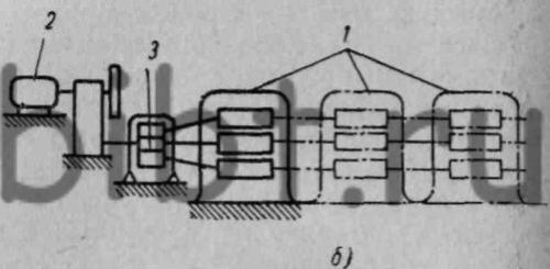 Схемы: а - проката; б - прокатного стана; в - блюминга.  Эти станы подразделяются на блюминги и слябинги.