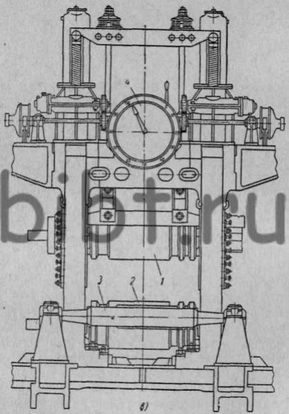 Схема блюминга