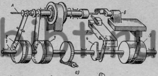 Схема фасонно-отрезного