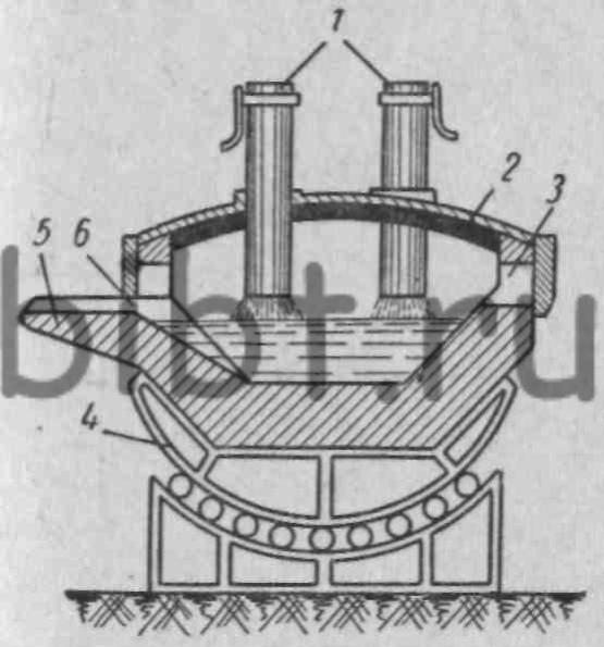 Схема электрической дуговой