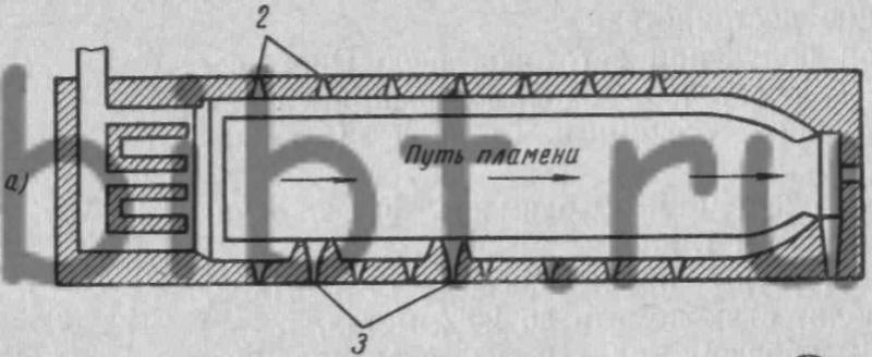 Рис. 10.  Схема отражательной печи: а - план; б - продольный разрез.  Медь -металл красноватого цвета с плотностью...