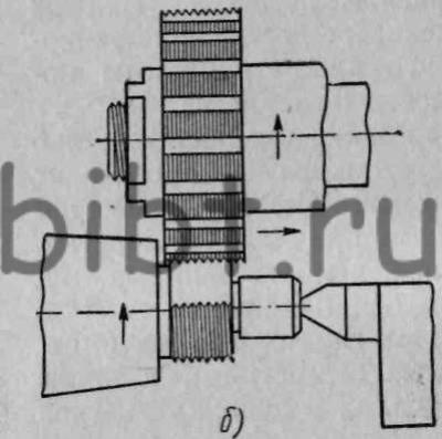 Схема фрезерования резьб