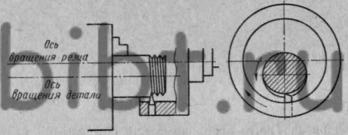 Наружные крупные ходовые резьбы нарезают резцами, помещенными на суппорты токарно-винторезных станков...