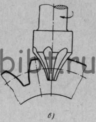 зубьев цилиндрических
