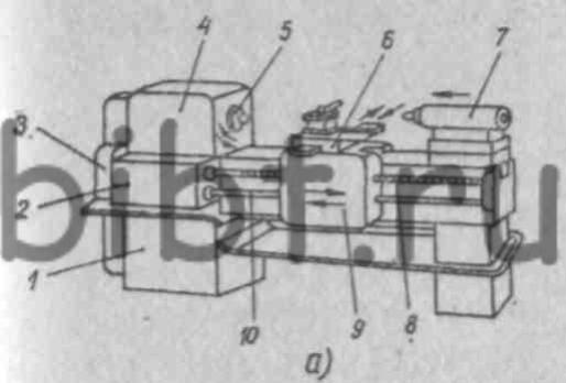 Схема компоновки основных узлов токарно-винторезного станка дана на рис. 19, а. Станина 1 служит для установки на ней...