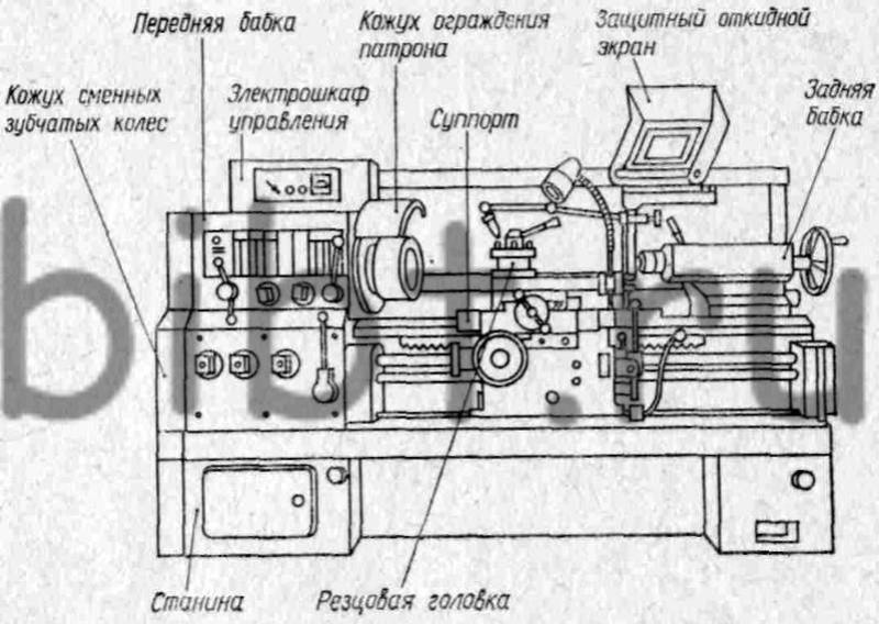 Авто схемы подключения двд кинематическая схема станка 16б05а.