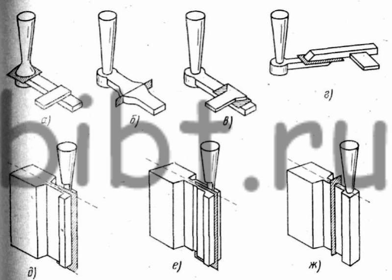 Схемы установки фильтровальных сеток в песчаных литейных формах (а-г) и кокилях (д-ж) 99.