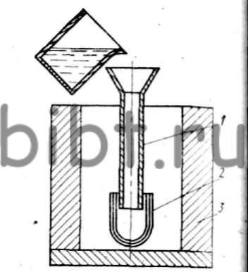 Схема заливки кокиля через