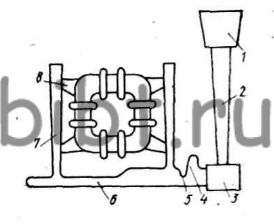 Схема литниковой системы с
