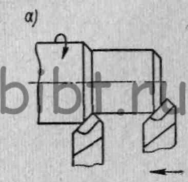 Фиг.  79. Схема расположения резцов: а, б, в - одностороннее; г, д - двухстороннее.