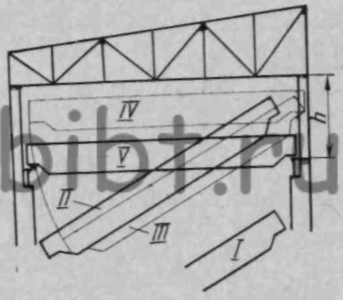 Рис. 47.  Схема подъема крана с наклоном.  Тележки легких кранов лучше всего устанавливать при помощи...