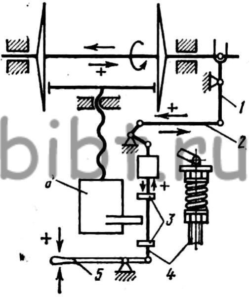 Схема механизма рычажного