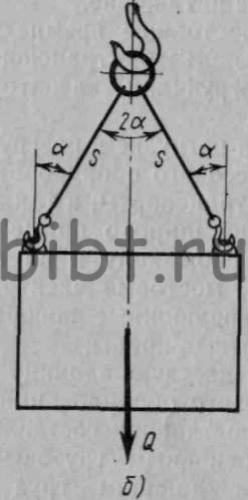 Схема строповки оборудования: