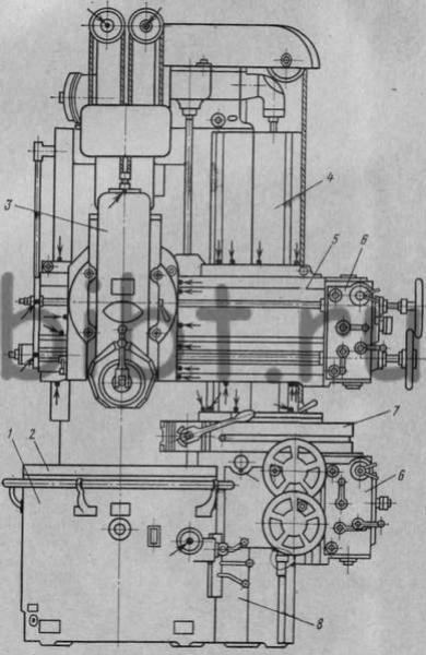 станок модели РТВ1512Ф1