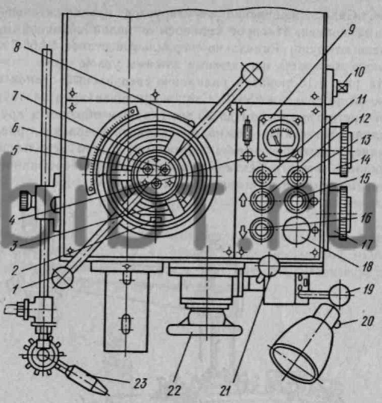 управления станком 2А554