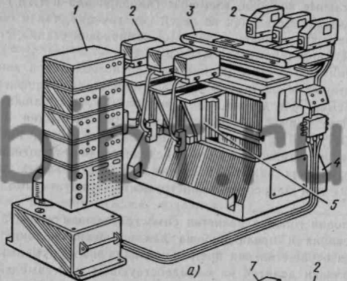 агрегатный станок с