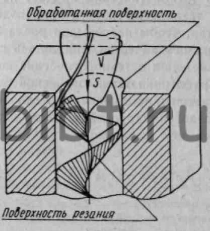 фрезы двухугловые симметричные