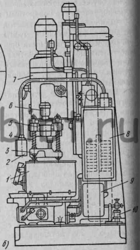 токарный станок энкор корвет