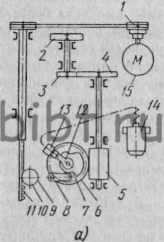 Кинематическая схема сверлильного станка 2н125.