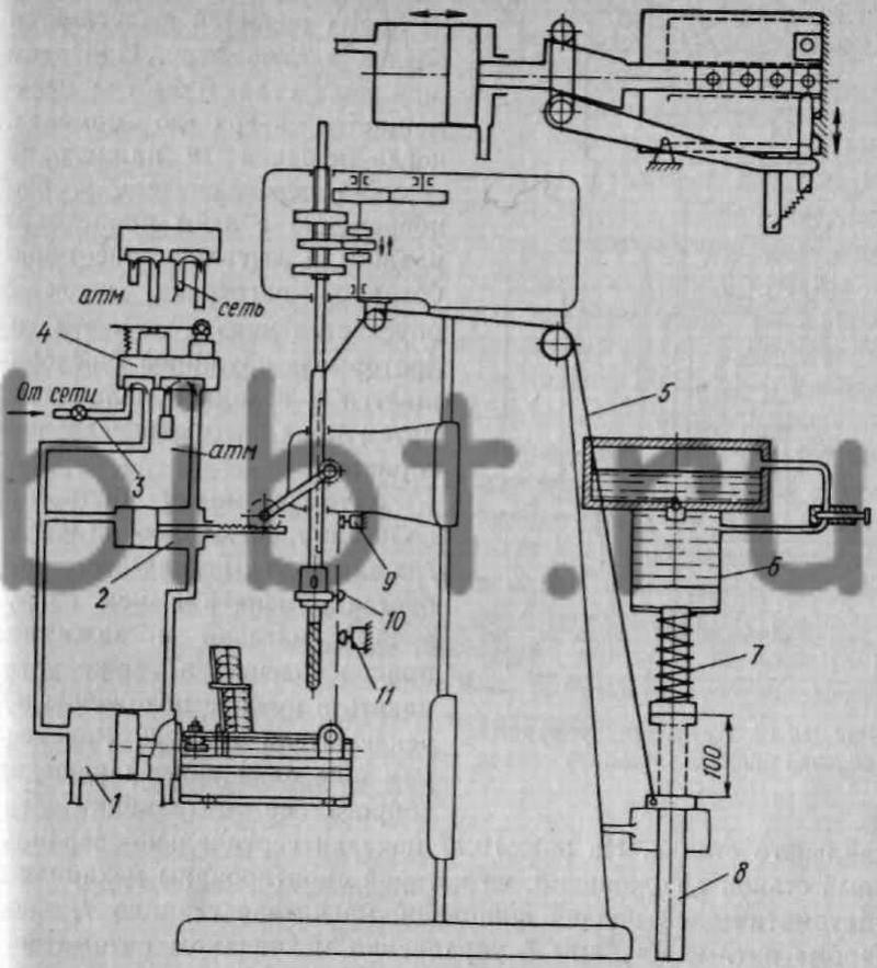 Схема автоматизированного вертикально-сверлильного станка.