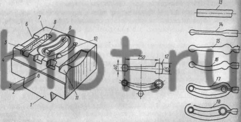 и схема штамповки поковки