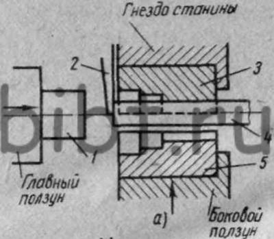 Схема штамповки на