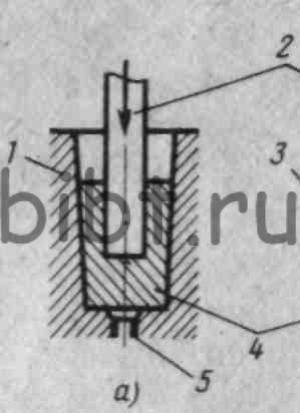 Схема штамповки полых изделий