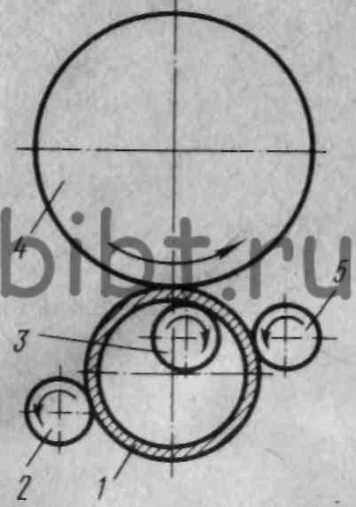 Схема раскатки колец
