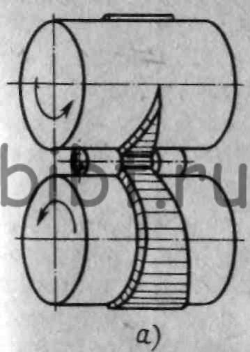Схемы поперечно-клиновой
