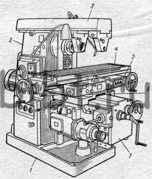 станка модели 6Р82 (6Р83)