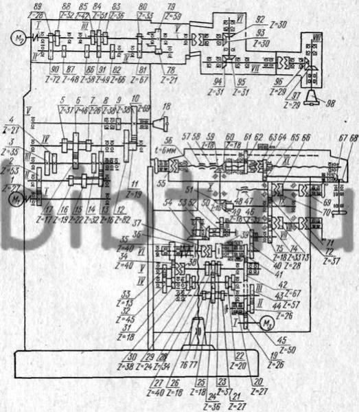 На рис. 55 приведена кинематическая схема станка модели 6Р82Ш.  Цифрами обозначены зубчатые колеса и соединительные...
