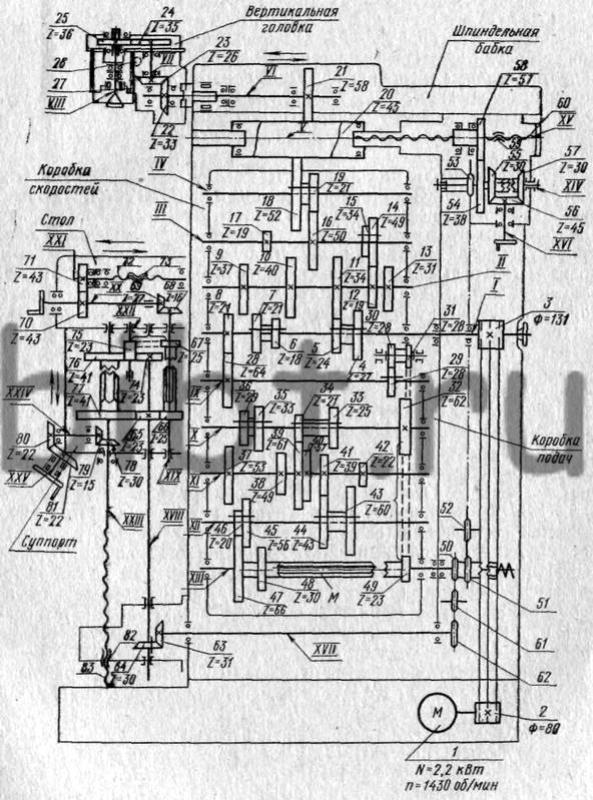 Кинематические схемы механизмов преобразования движения.  Кинематическая схема механизма приведена на рисунке.