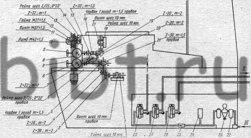 Кинематическая схема координатно-расточного станка модели 2Д450.