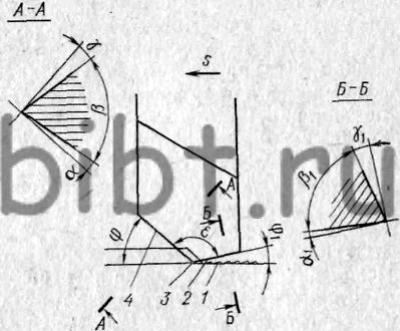 1 - обработанная поверхность, 2 - вспомогательная режущая кромка, 3 - вершина резца, 4 -главная режущая кромка; φ...
