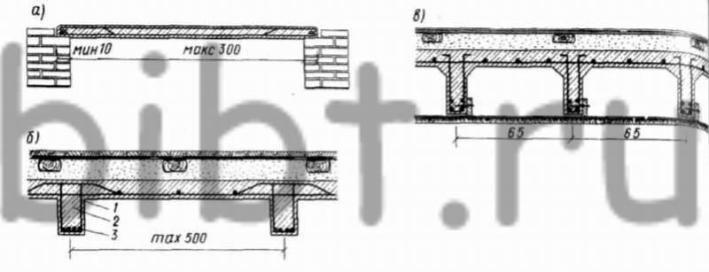 Монолитное железобетонное балочное перекрытие железобетонные под лифт