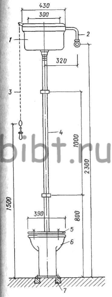 Смывной бачок 1 - смывной бачок; 2 - подача холодной воды от углового вентиля; 3 - спуск с ручкой; 4 - смывная труба...