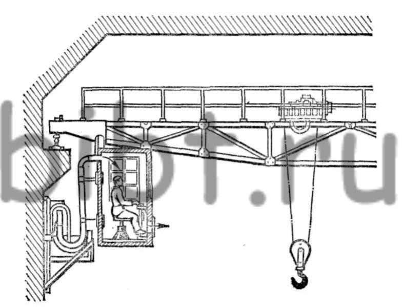 Схема вентиляции кабины