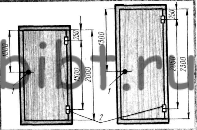 Рис. 85.  Схема установки приборов на дверных блоках.