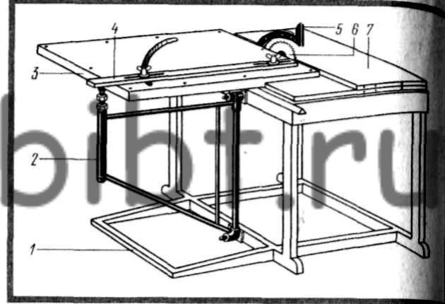 Универсальный станок УН-1.  Машина для обработки древесины ИЭ-6009.