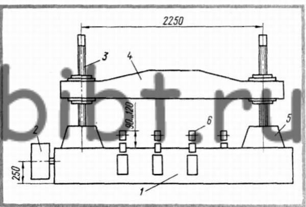 Схема механического пресса для