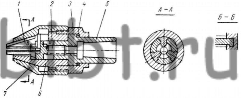 drillex сверла